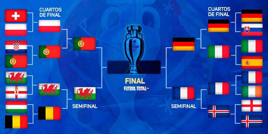 Definidas-las-semifinales-de-la-Eurocopa