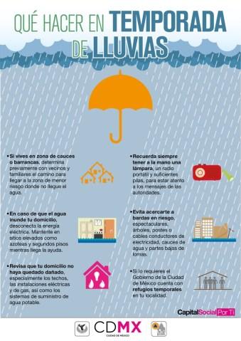 En la Ciudad de México hay 48 colonias en riesgo de inundación
