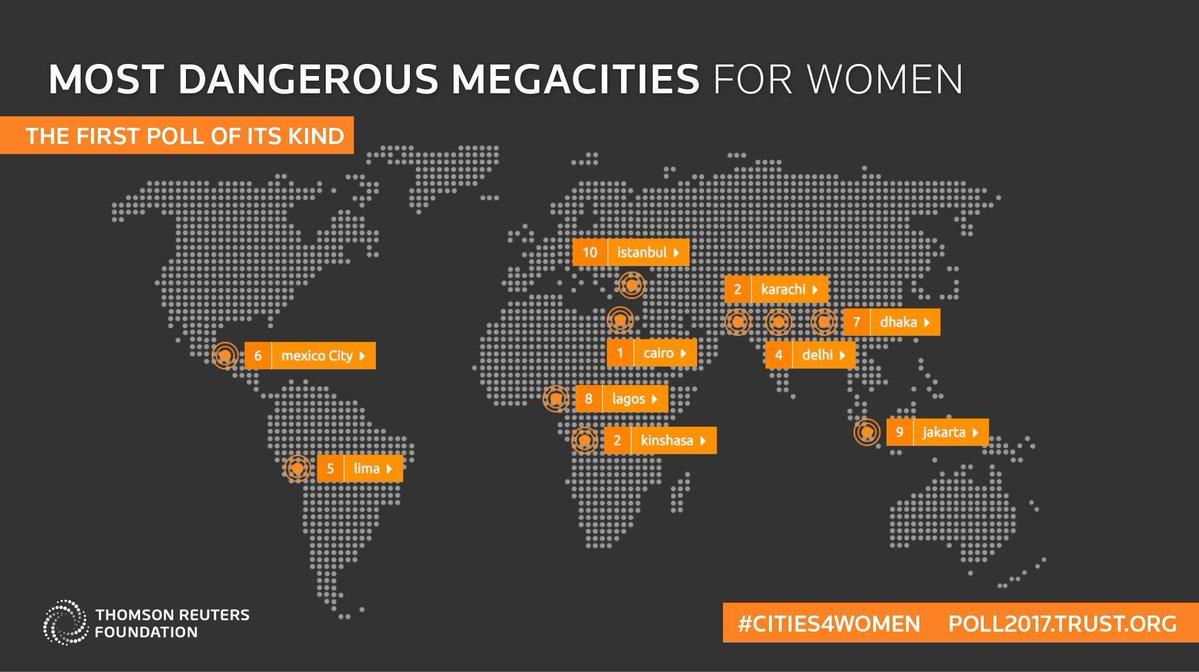 Estas son las 10 ciudades más peligrosas para las mujeres